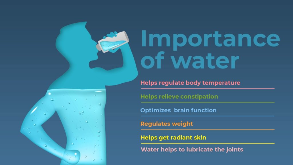 Importance of drinking Water