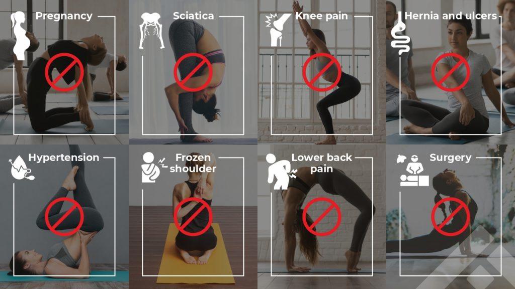 contraindications of yoga