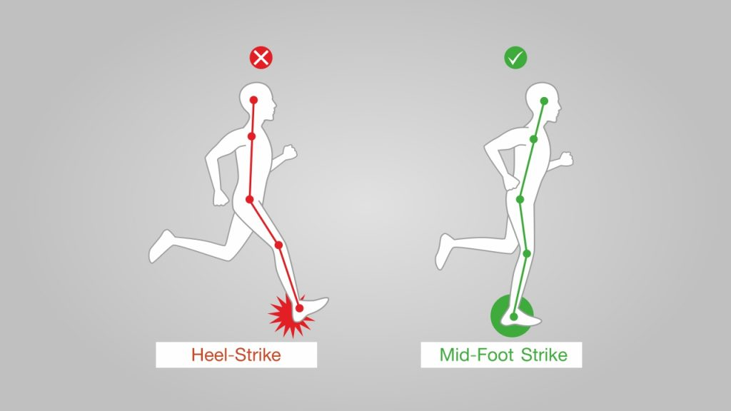 Importance of good running form