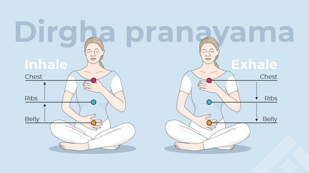 Dirgha Pranayama: How to breathe during yoga