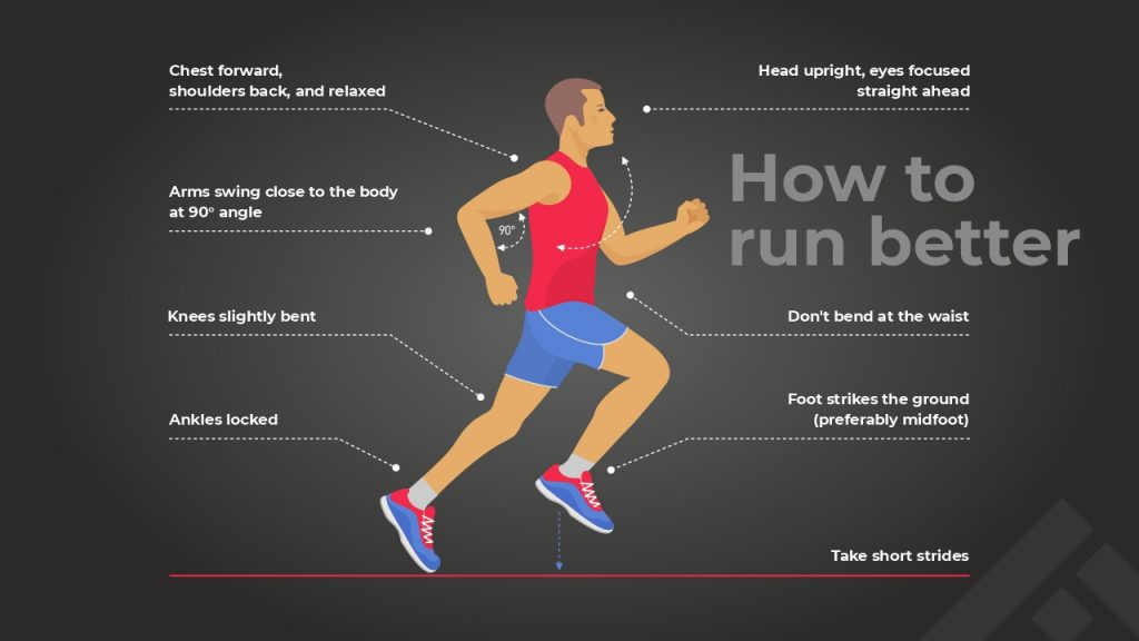 Correct running form for recreational runners