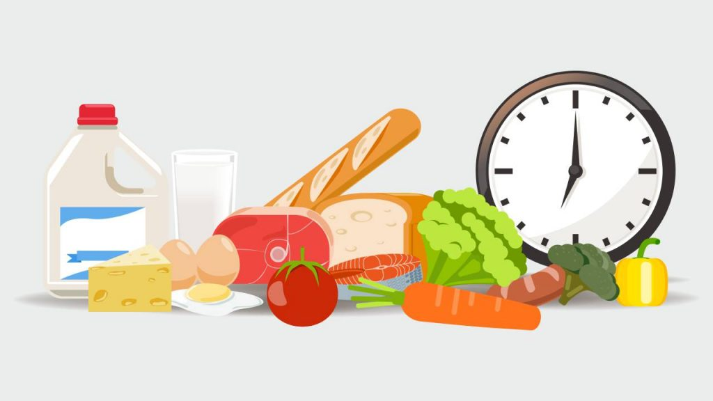 Importance of nutrient timing for exercise recovery