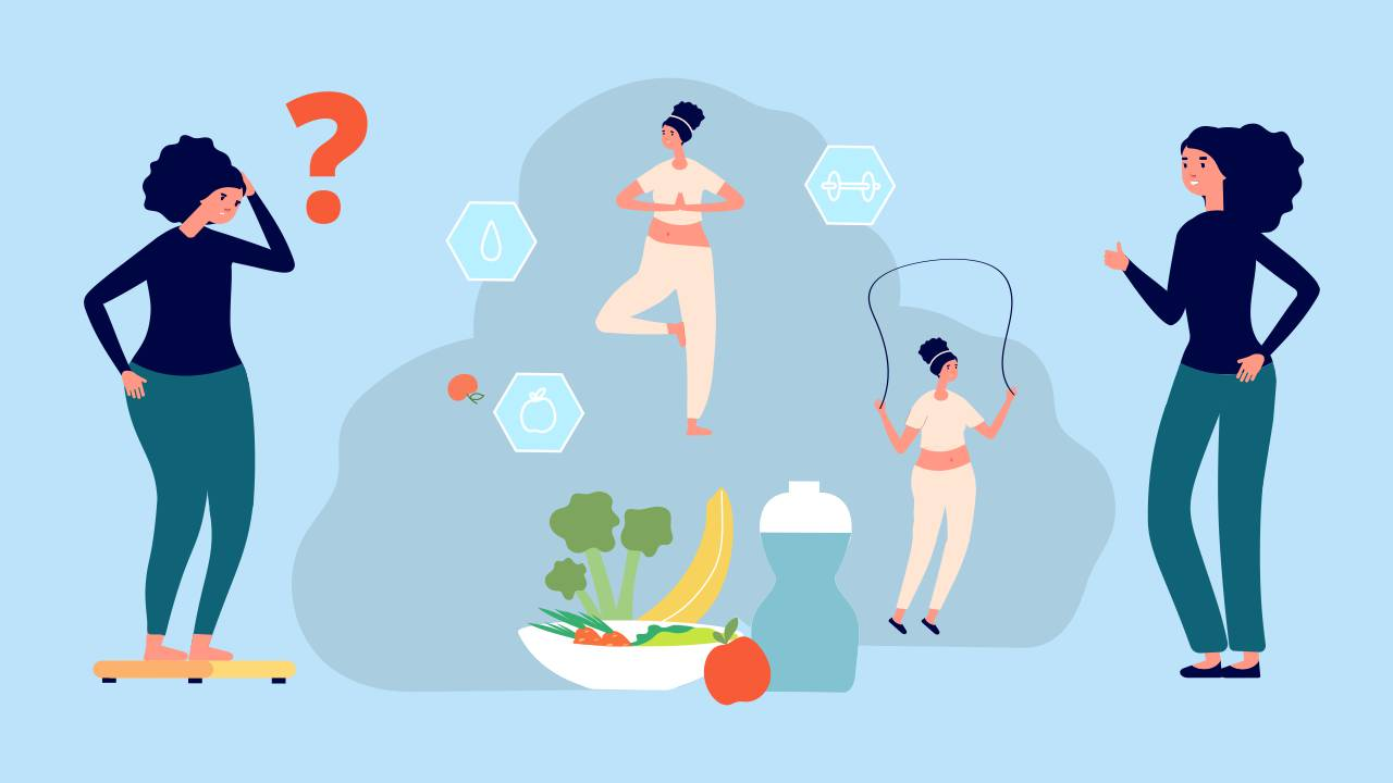 science of weight loss