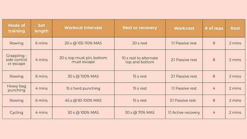 Examples of cross-training methods
